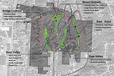 Fairmount Master Plan