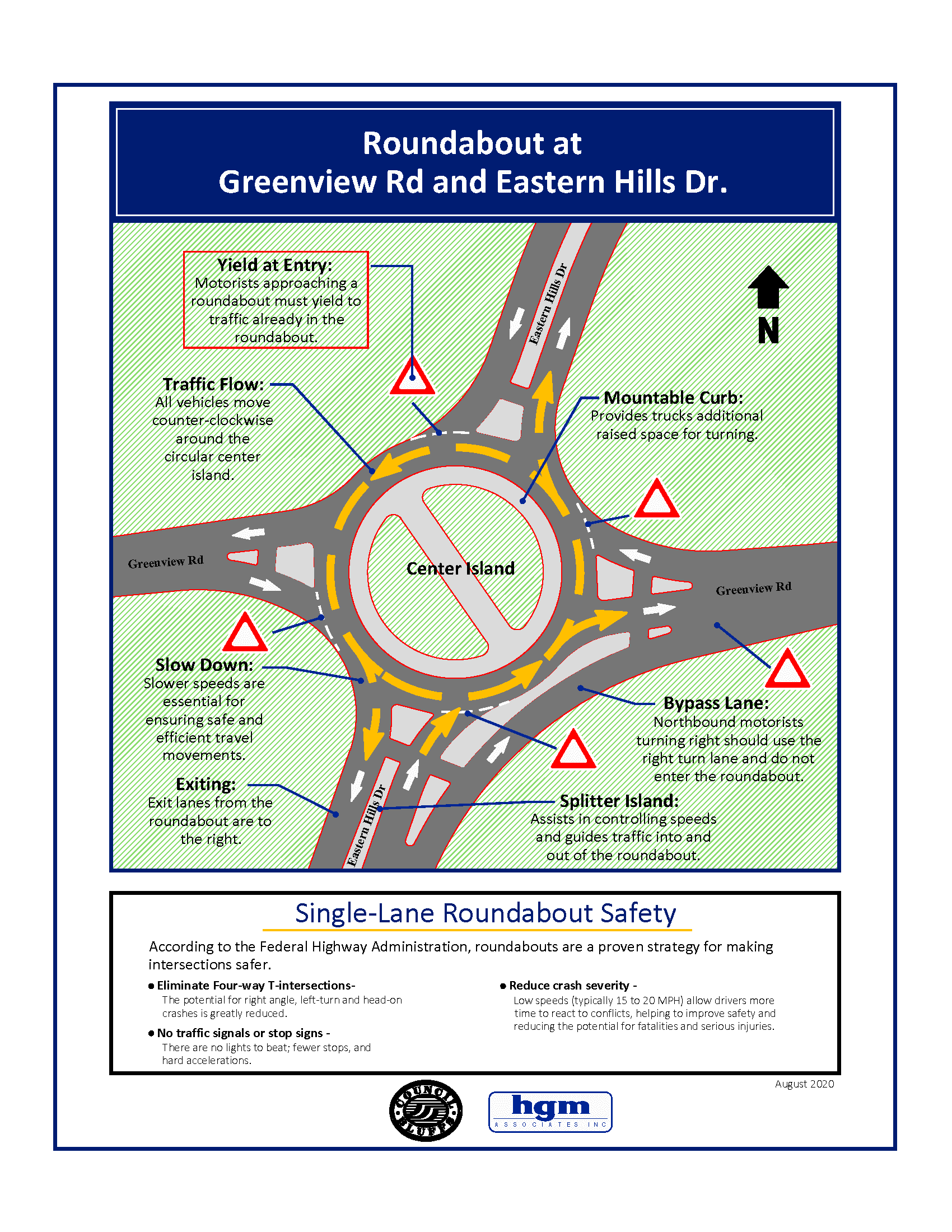 Eastern Hills Drive Roundabout for Website