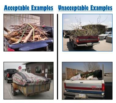 Secure Load Policy Pictures
